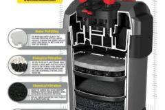 marineland-220-magniflow-canister-filter