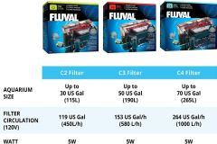 Fluval-C-aquarium-filter-HOB-3